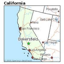 Bakersfield City
